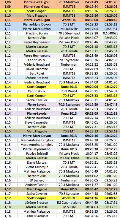 Capture d'écran 2013-12-11 à 13.56.31